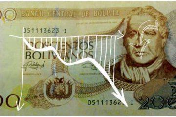ecronomía boliviana
